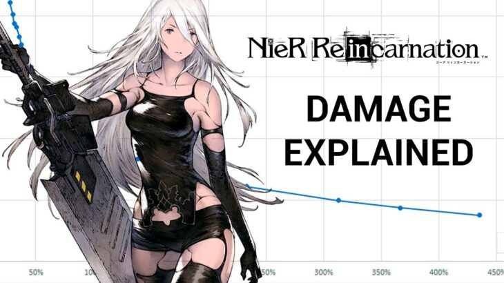 Damage in NieR Re[in]carnation explained